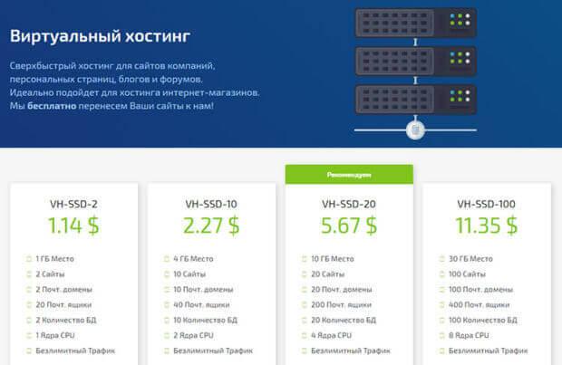 Какой хостинг выбрать  Обзор Fornex com, партнёрская