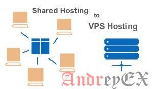 Веб-хостинг. VPS против общего хостинга в 2019 году