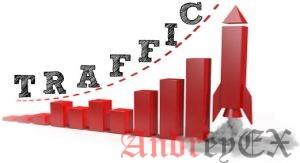 Увеличение трафика сайта по приемлемой цене от компании IPM Group