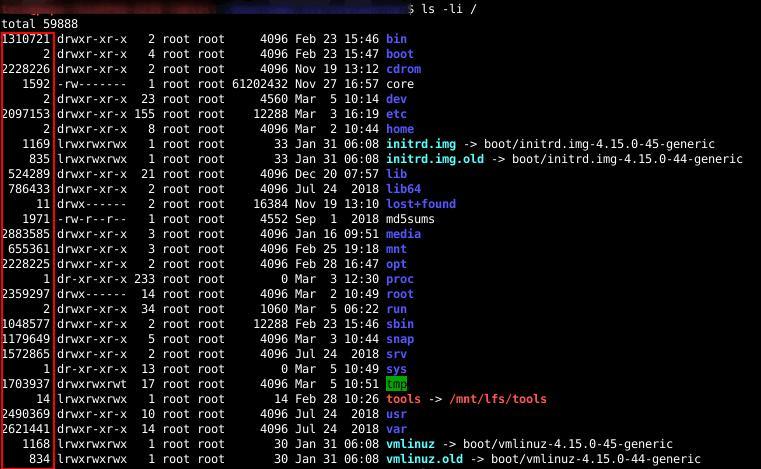 Все, что вам нужно знать об inode в Linux
