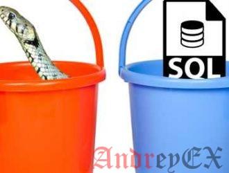 «Group By» в SQL и Python: сравнение
