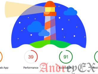 PageSpeed Insights теперь работает на Lighthouse. Как сделать новый аудит?