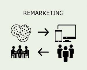 Почему ремаркетинг важен в цифровом маркетинге?
