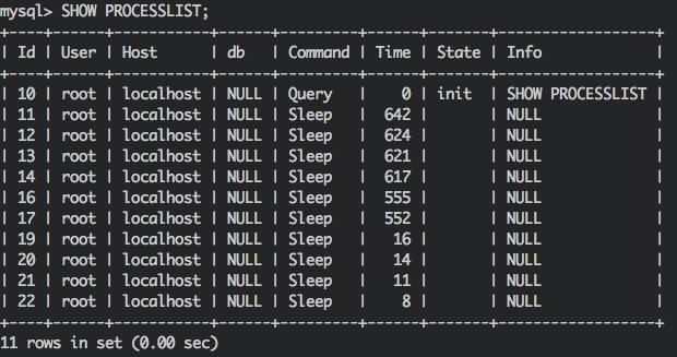 Показать процесс в MySQL
