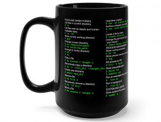Команда Whereis в Linux