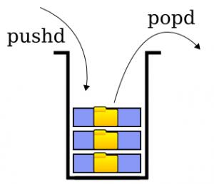 Команды Pushd и Popd в Linux