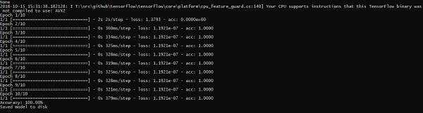 Распознавание изображений с использованием TensorFlow