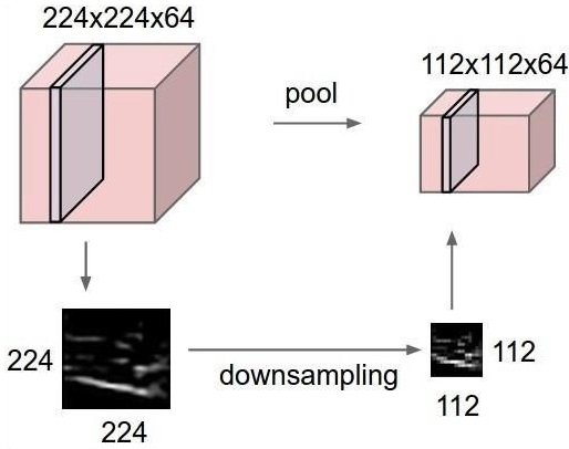 Рекомендации по обучению нейронной сети