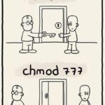 Что означает chmod 777